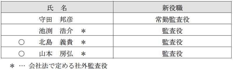 daihatsu-executive-personnel-and-june-26-2015-0627-2-min