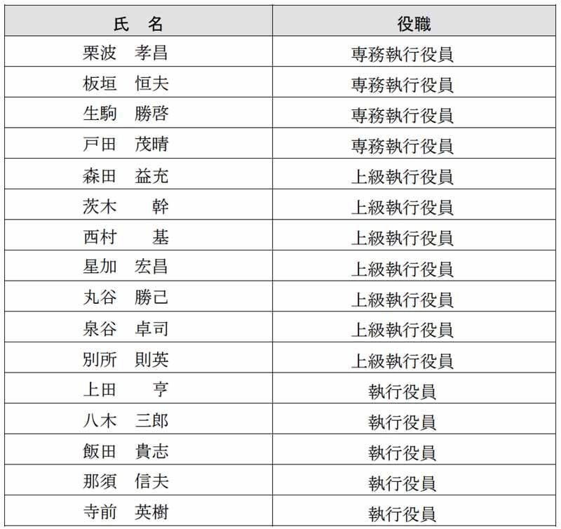 daihatsu-executive-personnel-and-june-26-2015-0627-3-min