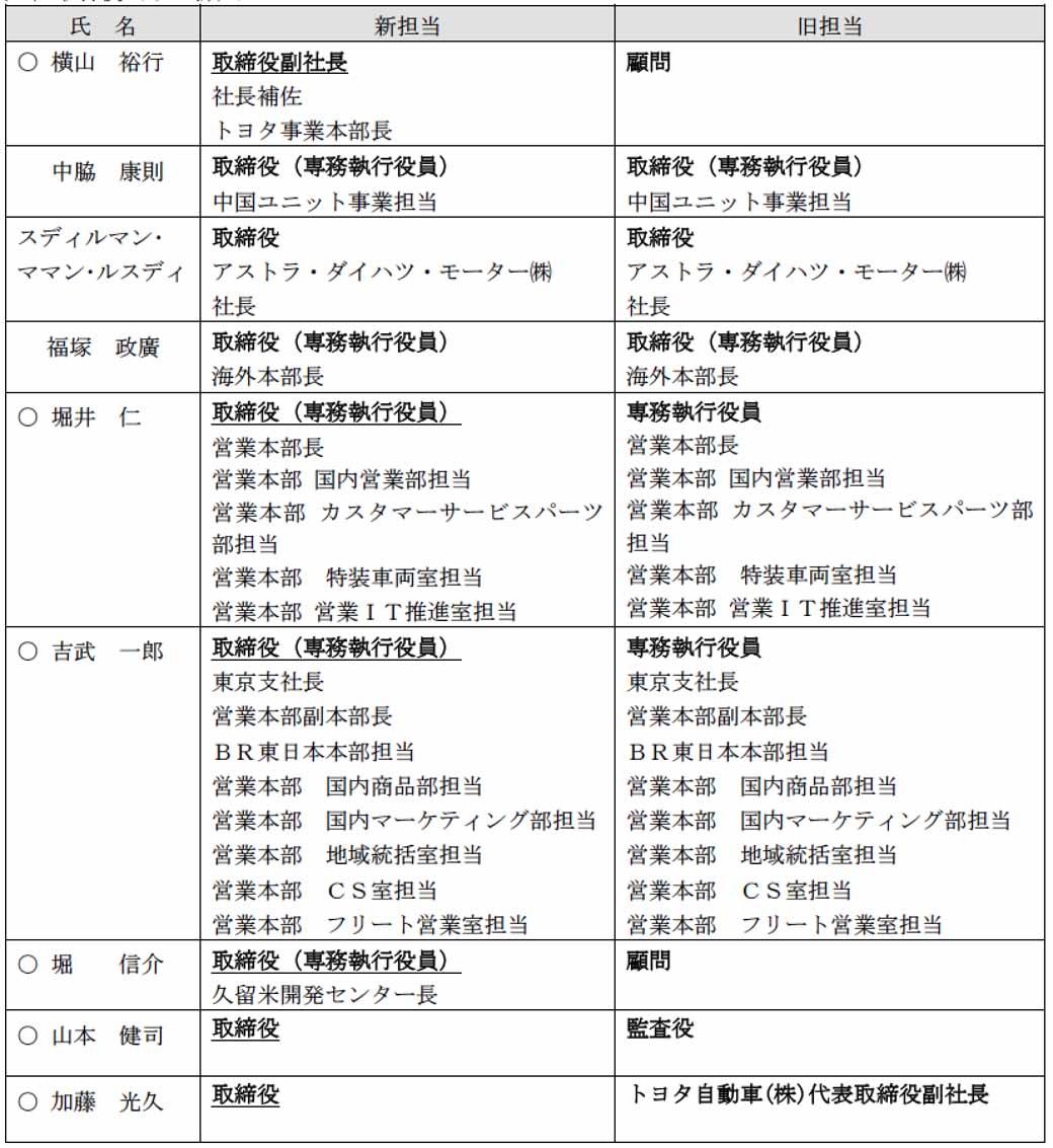daihatsu-executive-personnel-and-june-26-2015-0627-6-min
