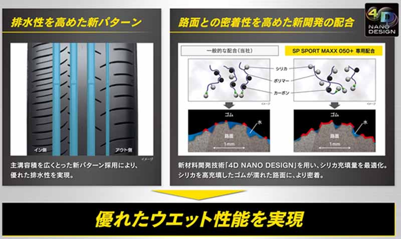 dunlop-flagship-tire-new-launch-of-the-high-performance-car-adaptation20150626-1-min