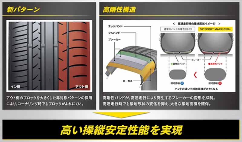 dunlop-flagship-tire-new-launch-of-the-high-performance-car-adaptation20150626-2-min