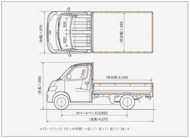 improved-some-toyota-town-ace-the-light-ace20150601-2-min