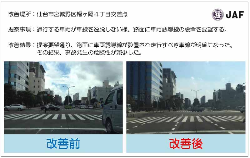 jaf-miyagi-is-looking-for-suggestions-for-improvement-of-the-risk-and-inconvenience-road20150627-2-min
