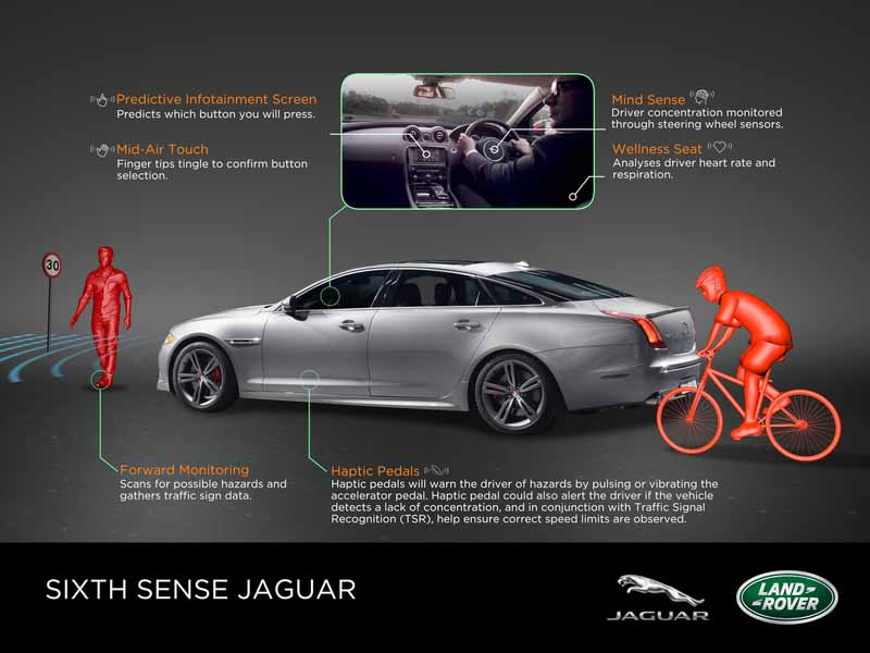 jaguar-land-rover-and-talks-about-the-safety-technology-such-as-brain-wave-measurement20150619-1-min