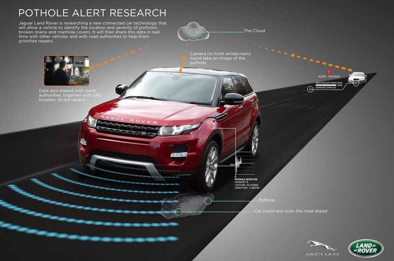 jaguar-land-rover-and-talks-about-the-safety-technology-such-as-brain-wave-measurement20150619-2-min