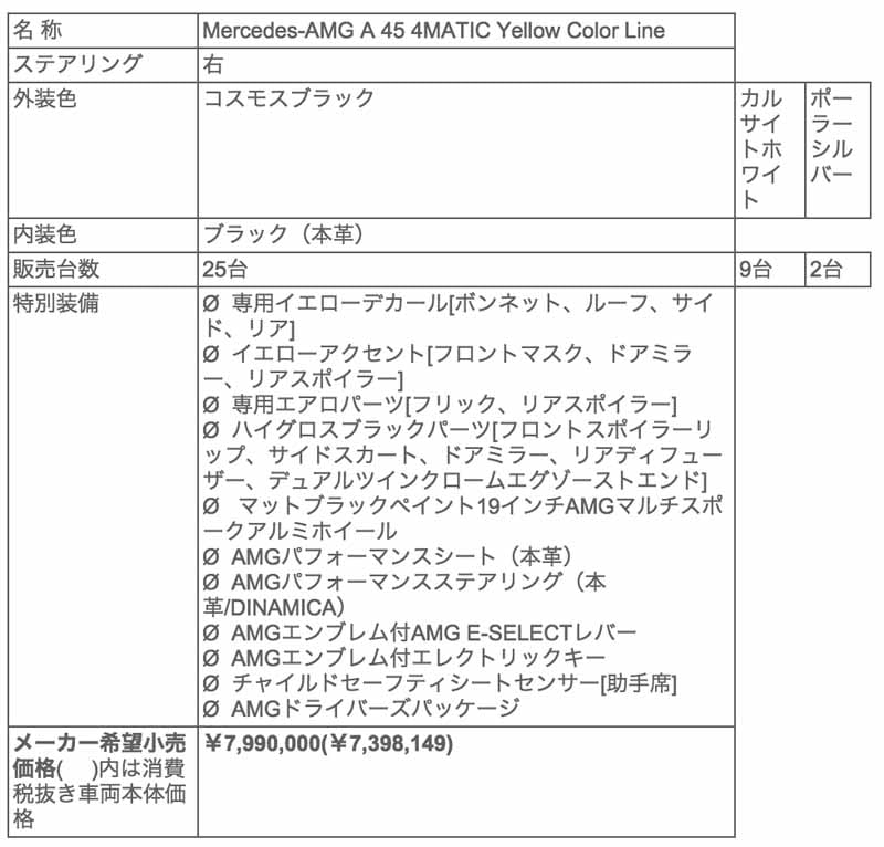 mercedes-amg-a-45-4matic-yellow-color-line-announced20140623-20-min