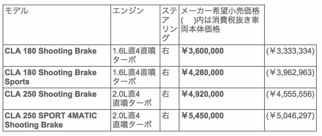 mercedes-benz-japan-announced-the-cla-shooting-break20150618-1-min