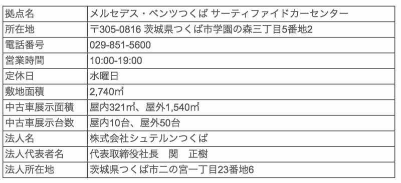mercedes-benz-tsukuba-certified-car-center-open-fair20150604-1-min