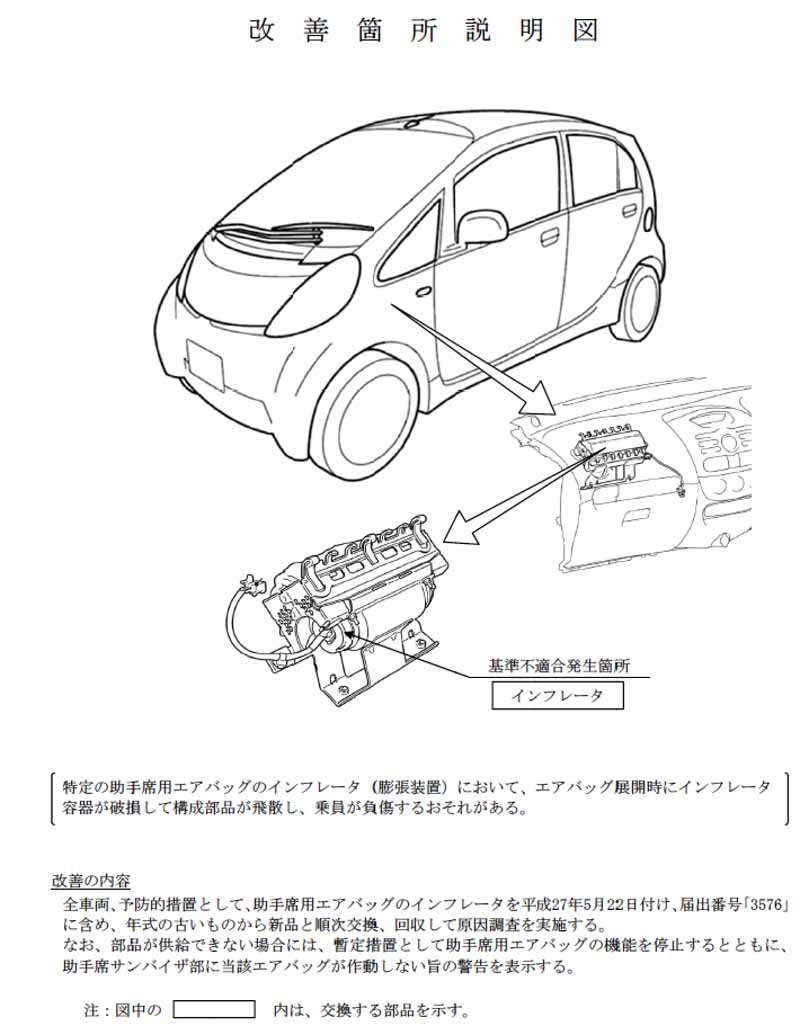 mitsubishi-motors-eye-and-lancer-notification-of-recall20150628-1-min