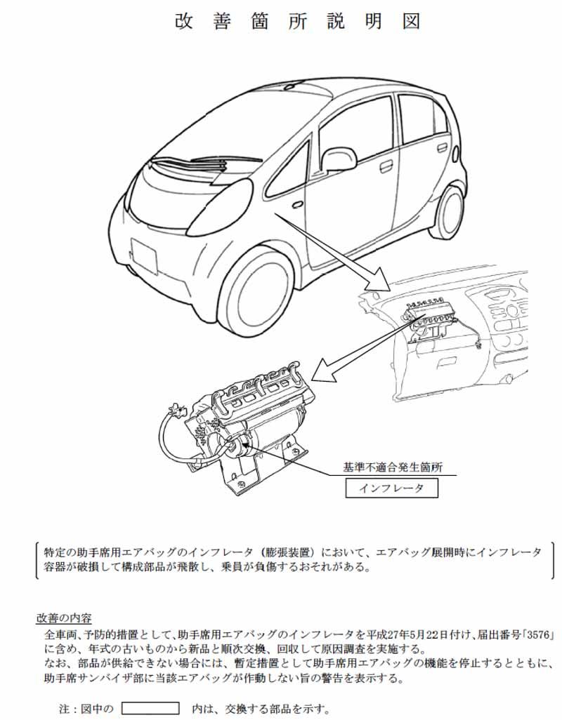 mitsubishi-motors-eye-and-lancer-notification-of-recall20150628-1-min