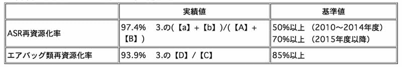 mitsubishi-motors-implementation-status-publication-of-the-automobile-recycling-law20150601-1-min
