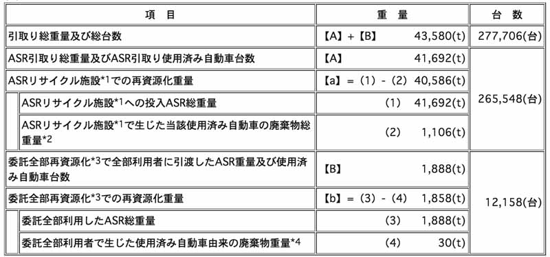 mitsubishi-motors-implementation-status-publication-of-the-automobile-recycling-law20150601-2-min