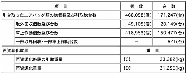mitsubishi-motors-implementation-status-publication-of-the-automobile-recycling-law20150601-3-min