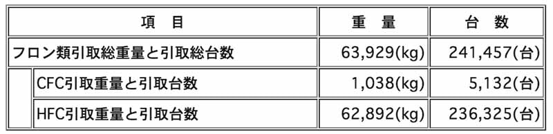 mitsubishi-motors-implementation-status-publication-of-the-automobile-recycling-law20150601-4-min