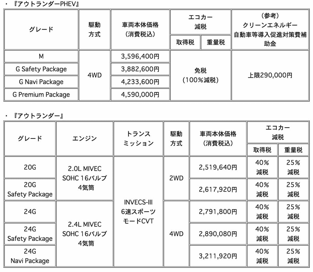 mitsubishi-motors-the-new-outlander-phev-outlander-released20150618-1-min