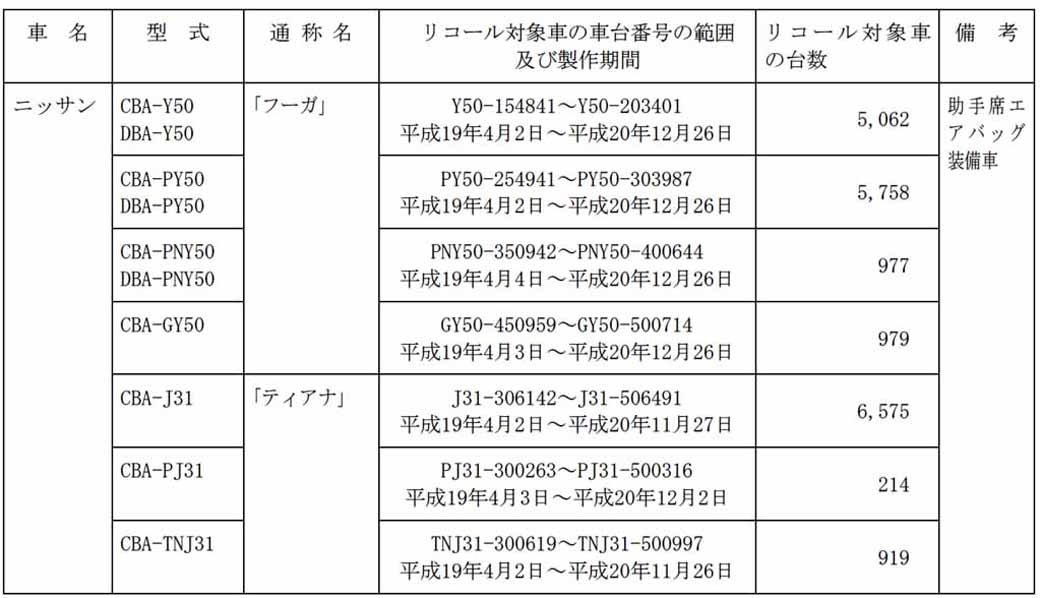 nissan-fuga-including-a-total-of-seven-models-notification-of-recall20150628-01-min