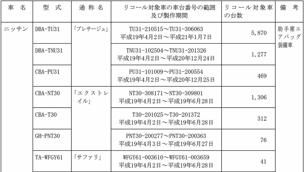 nissan-fuga-including-a-total-of-seven-models-notification-of-recall20150628-02-min