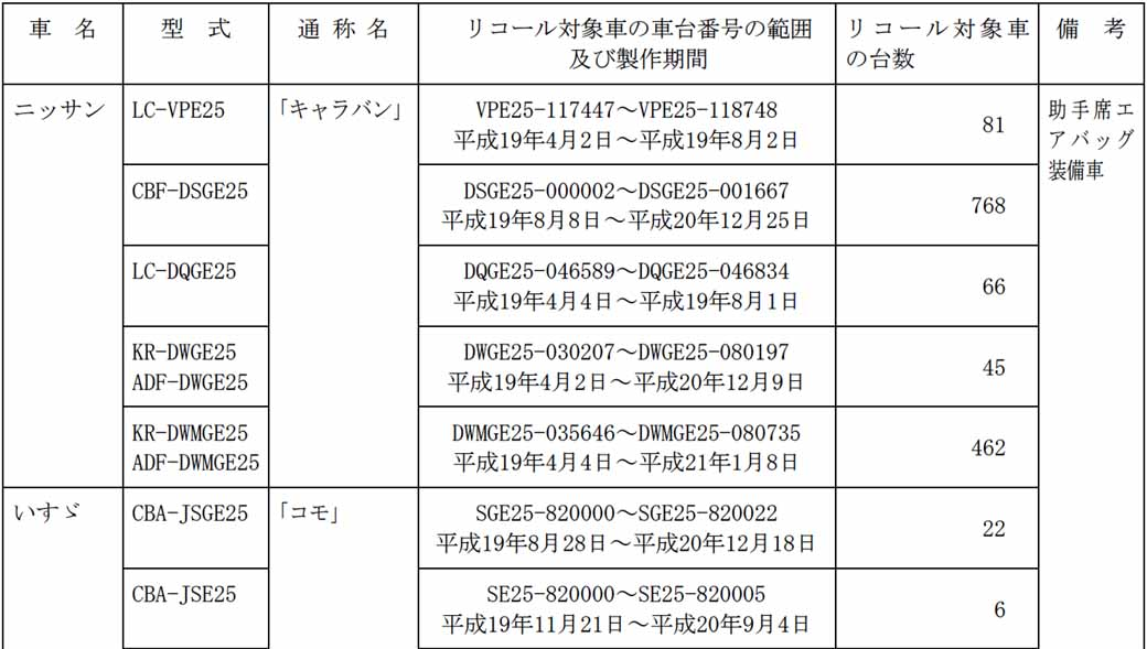 nissan-fuga-including-a-total-of-seven-models-notification-of-recall20150628-05-min