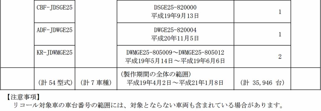 nissan-fuga-including-a-total-of-seven-models-notification-of-recall20150628-07-min