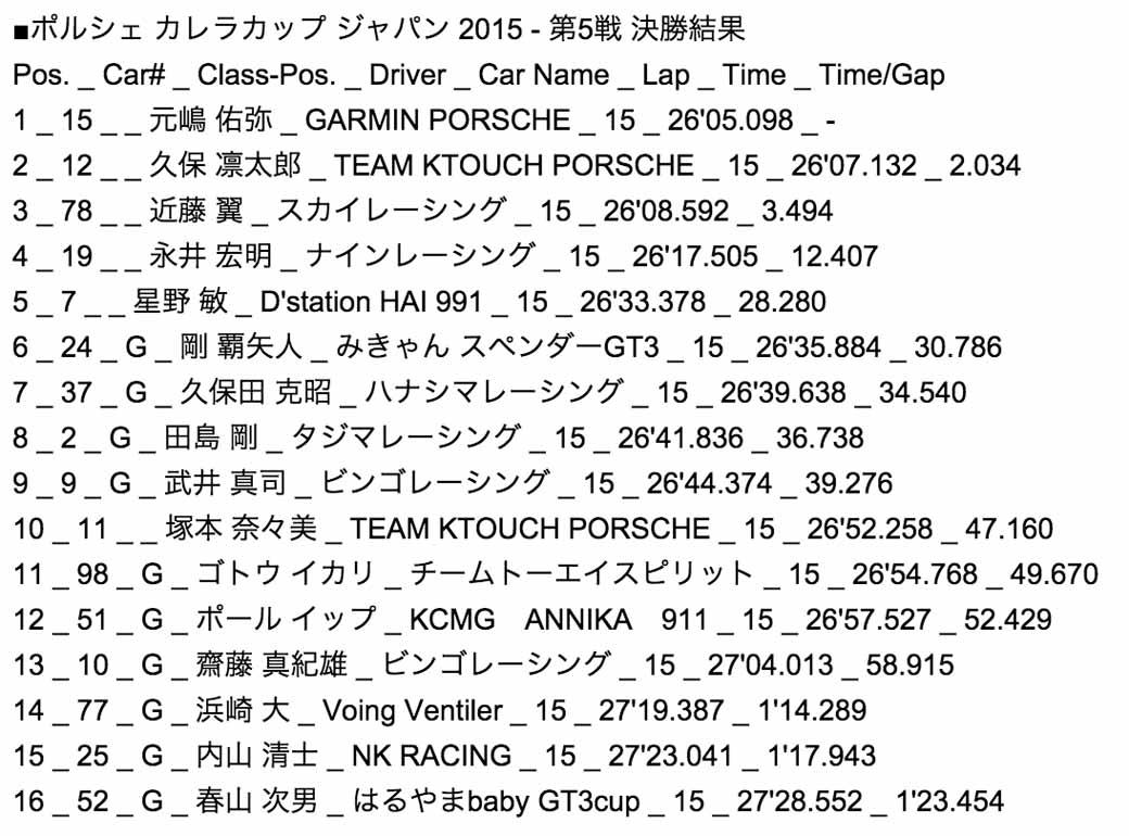 porsche-carrera-cup-japan-2015-round-5-round-620150607-1-min