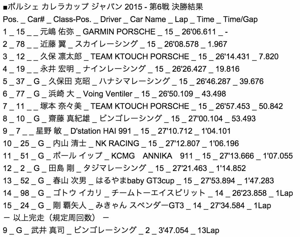 porsche-carrera-cup-japan-2015-round-5-round-620150607-2-min