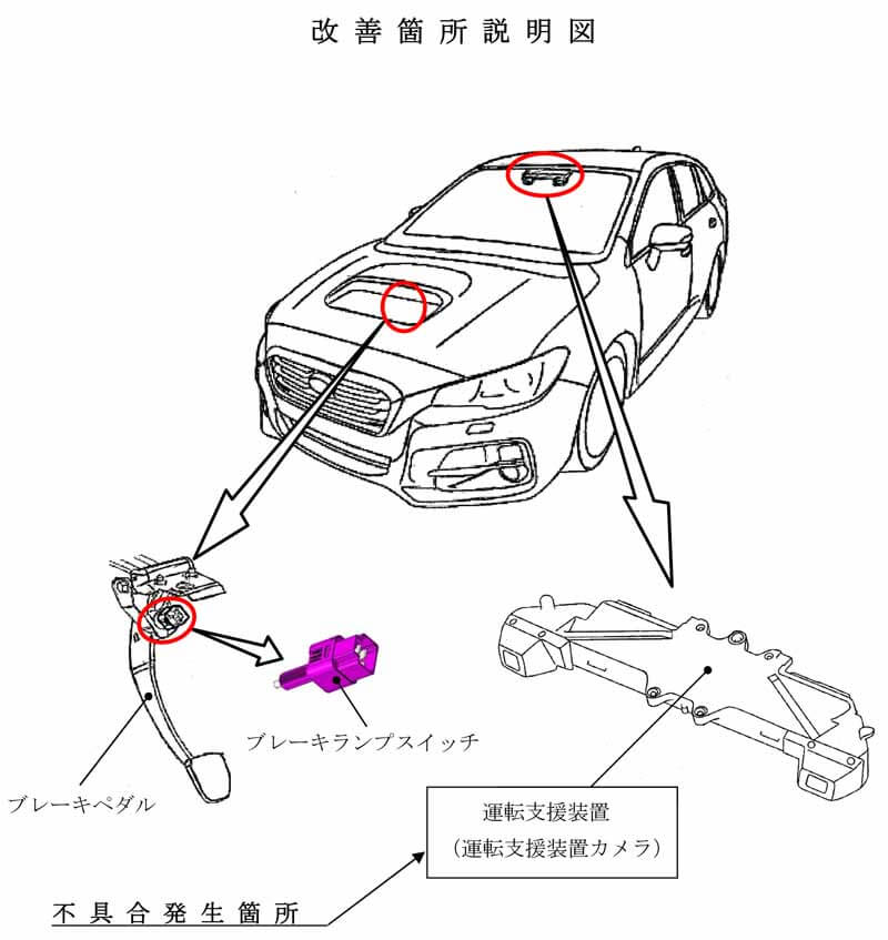 subaru-revuogu-other-notification-of-recall20150604-1 (1)