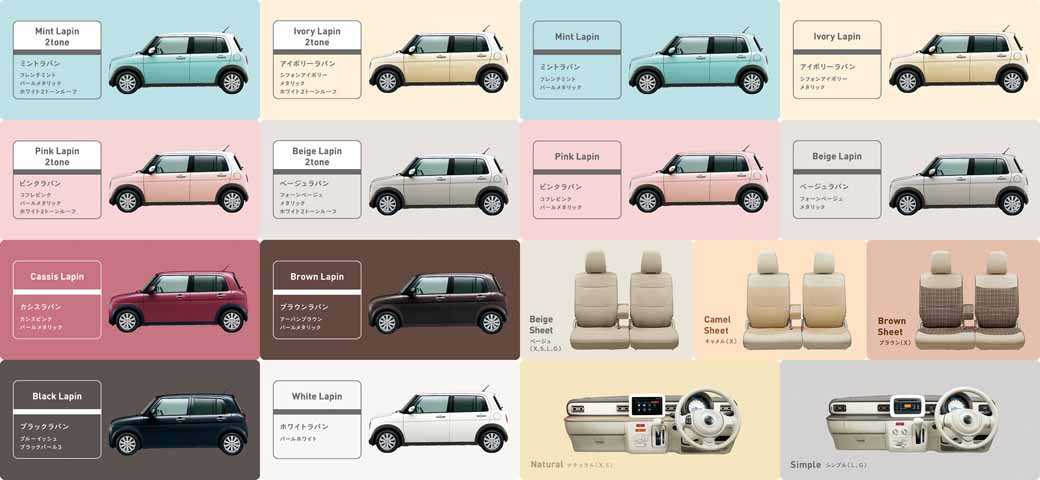 suzuki-launched-the-new-mini-passenger-car-alto-lapin-20150603-12-min