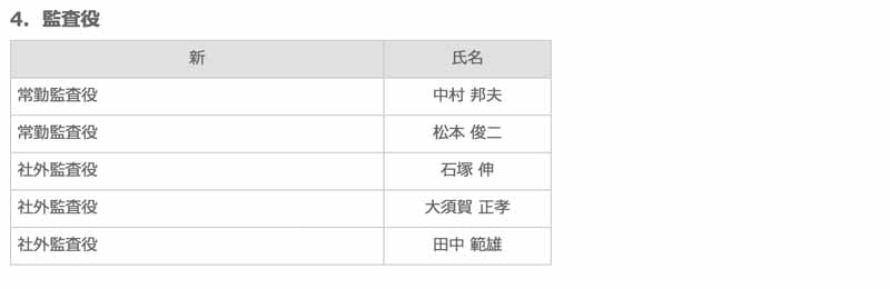suzuki-representative-director-changes-and-officers-announced-a-new-system20150630-4-min