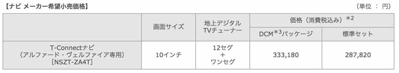 toyota-alphard-vellfire-dedicated-t-connect10-inch-navi-released20150601-4-min