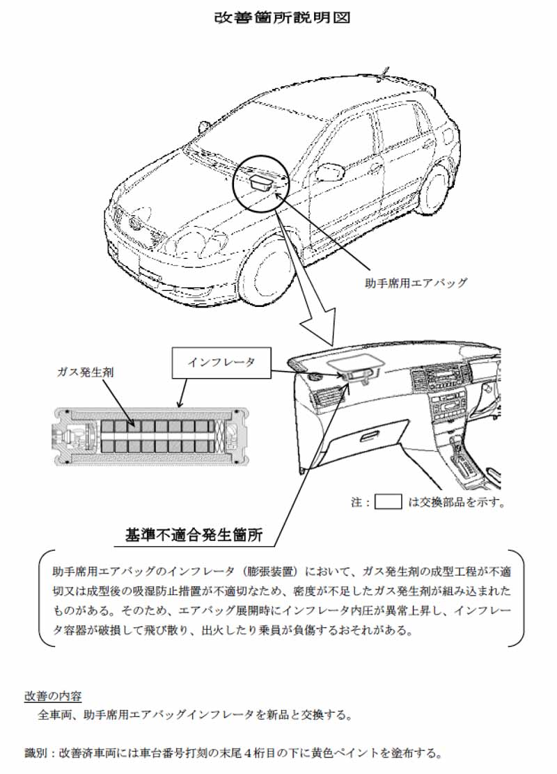 toyota-corolla-ranks-10-models-including-notification-of-recall20150628-3-min