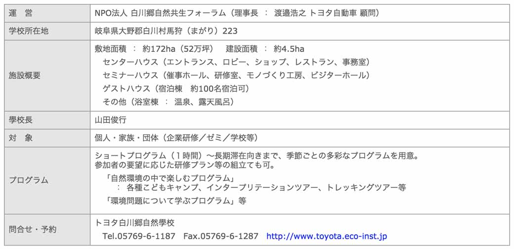 toyota-shirakawa-is-10-anniversary20150612-7-min