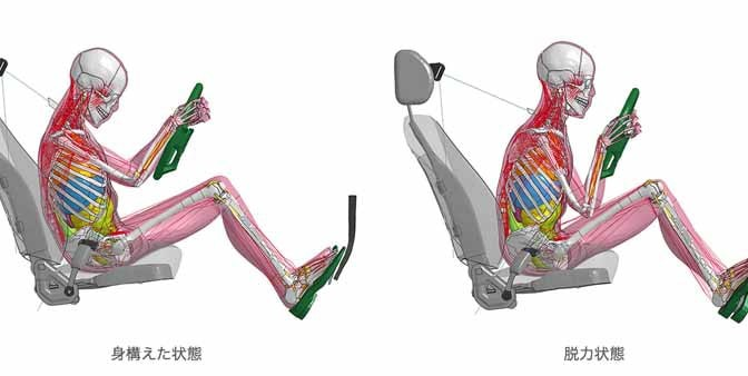 トヨタのバーチャル人体モデル thums が予防安全に対応 motor cars
