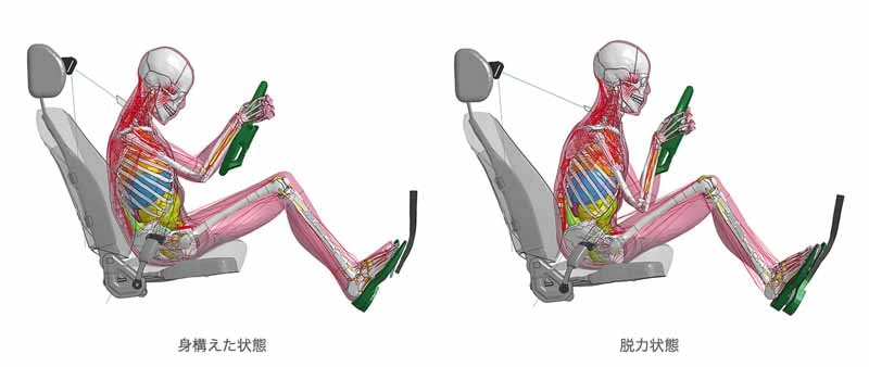 toyota-virtual-human-body-model-thums-preventive-safely-support20150627-1-min