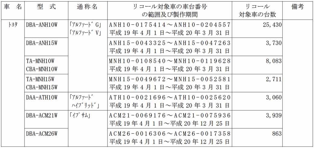 toyota-vitz-12-models-including-notification-of-recall20150628-1-min