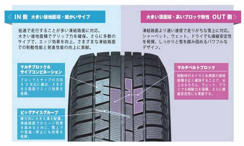 yokohama-rubber-premium-studless-tire-ice-guard-five-plus-for-passenger-cars-sale20150622-3-min