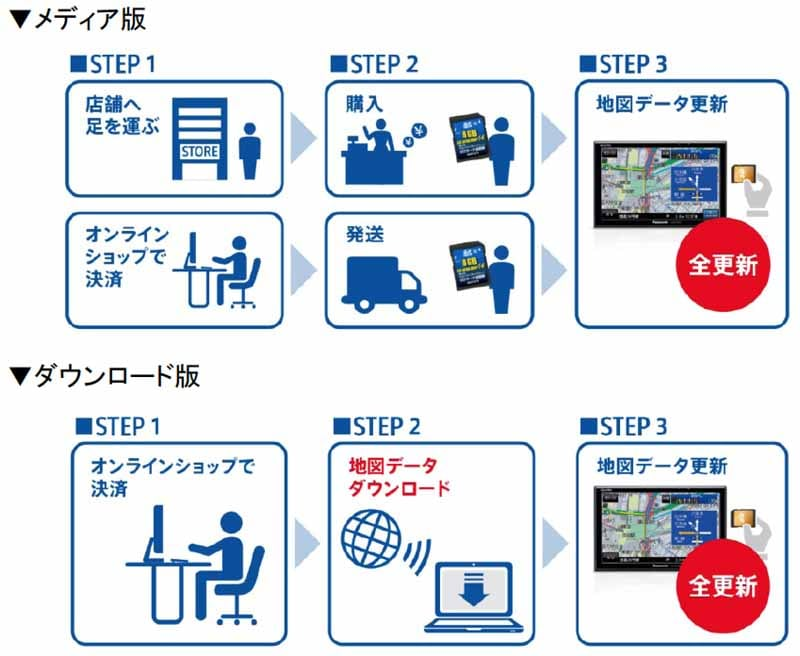 zenrin-was-released-panasonic-and-sanyo-made-car-navigation-map-update20150610-4-min