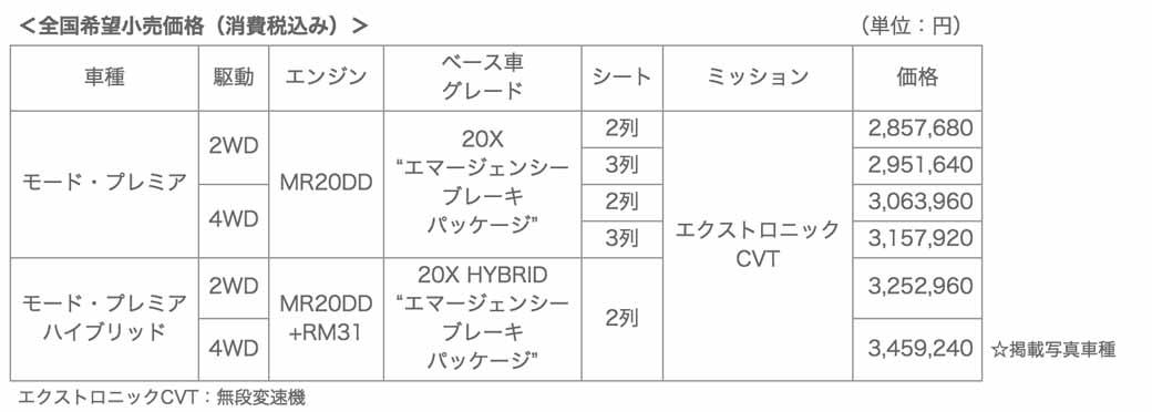 autech-japan-and-launched-the-x-trail-mode-premier20150706-3-min