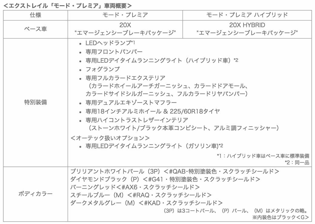 autech-japan-and-launched-the-x-trail-mode-premier20150706-4-min