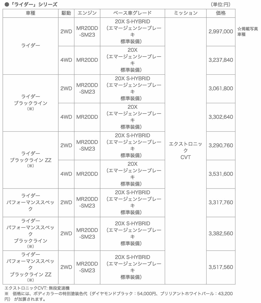 autech-japan-nissan-serena-custom-rider-lv-series-added-new-models20150715-3-min