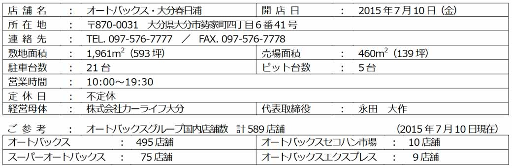 autobacs-and-oita-kasugaura-oita-oita-prefecture-new-open20150709-1-min