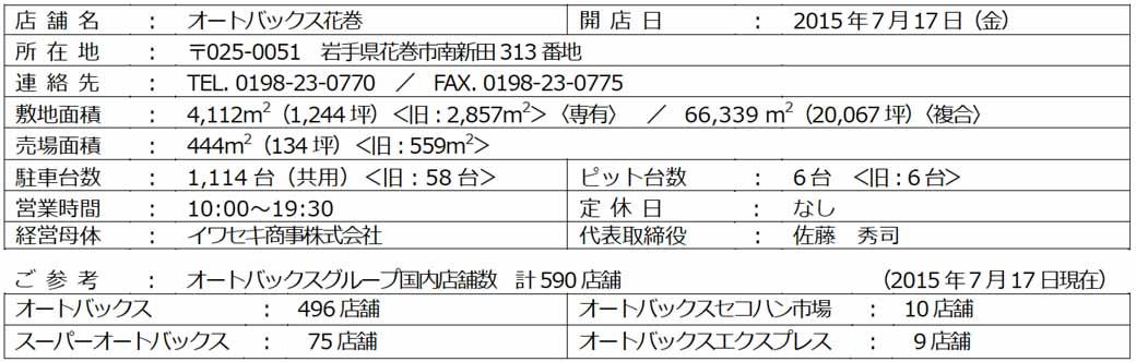 autobacs-hanamaki-hanamaki-iwate-prefecture-transfer-open20150715-3