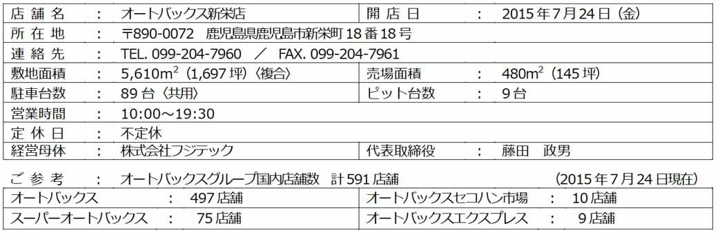 autobacs-kagoshima-five-stores-eyes-shinyoung-store-kagoshima-new-open20150722-3