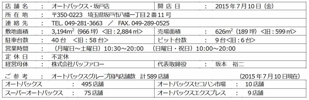 autobacs-sakado-relocation-open20150709-1-min