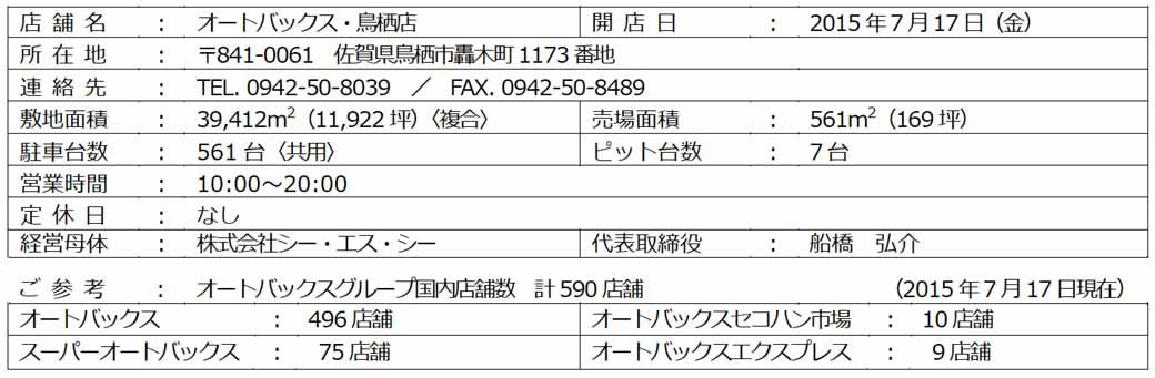 autobacs-toss-store-saga-tosu-new-open20150715-1-min