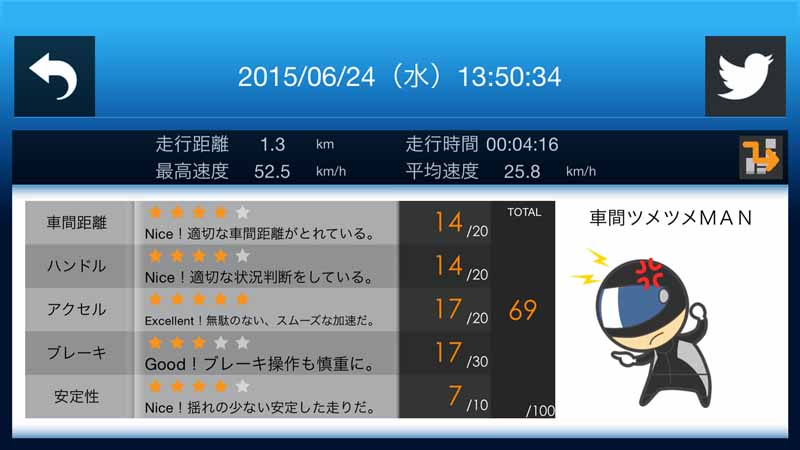 carmate-renewal-reflects-the-operating-data-of-safe-driving-assistance-app-oita-prefecture-in-drivemate20150723-4