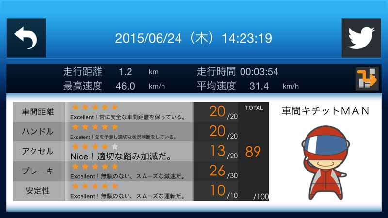 carmate-renewal-reflects-the-operating-data-of-safe-driving-assistance-app-oita-prefecture-in-drivemate20150723-5