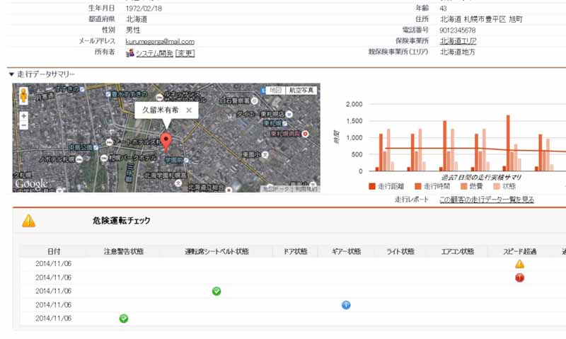 cloud-service-cariot-provides-that-furekuto-and-konekushio-the-connected-car-to-achieve20150723-2