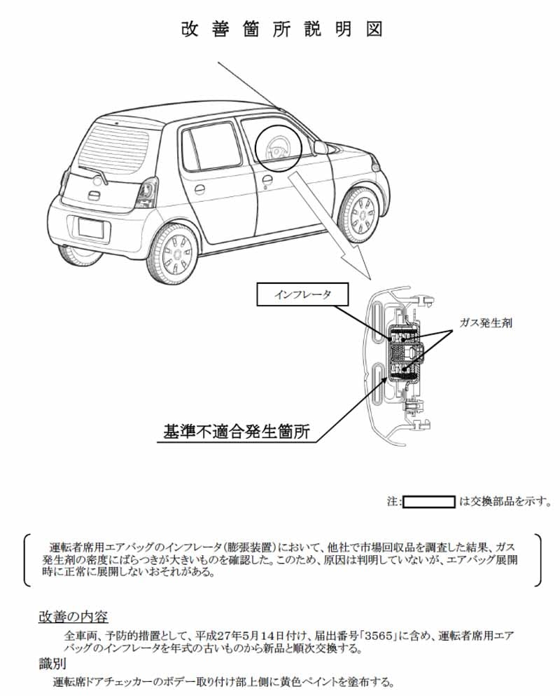 daihatsu-esse-other-notification-of-recall20150715-1-min