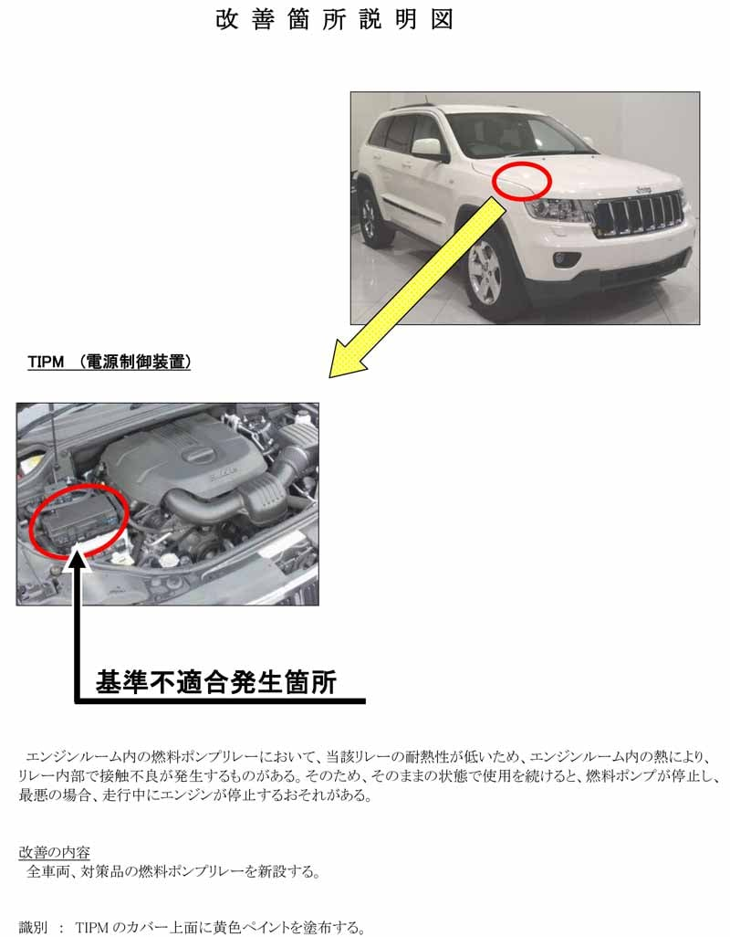 fca-japan-notification-of-chrysler-jeep-grand-cherokee-recall20150701-1-min