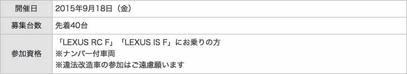 9/18 ワンメイクドライビングレッスン (LEXUS RC F&IS F)